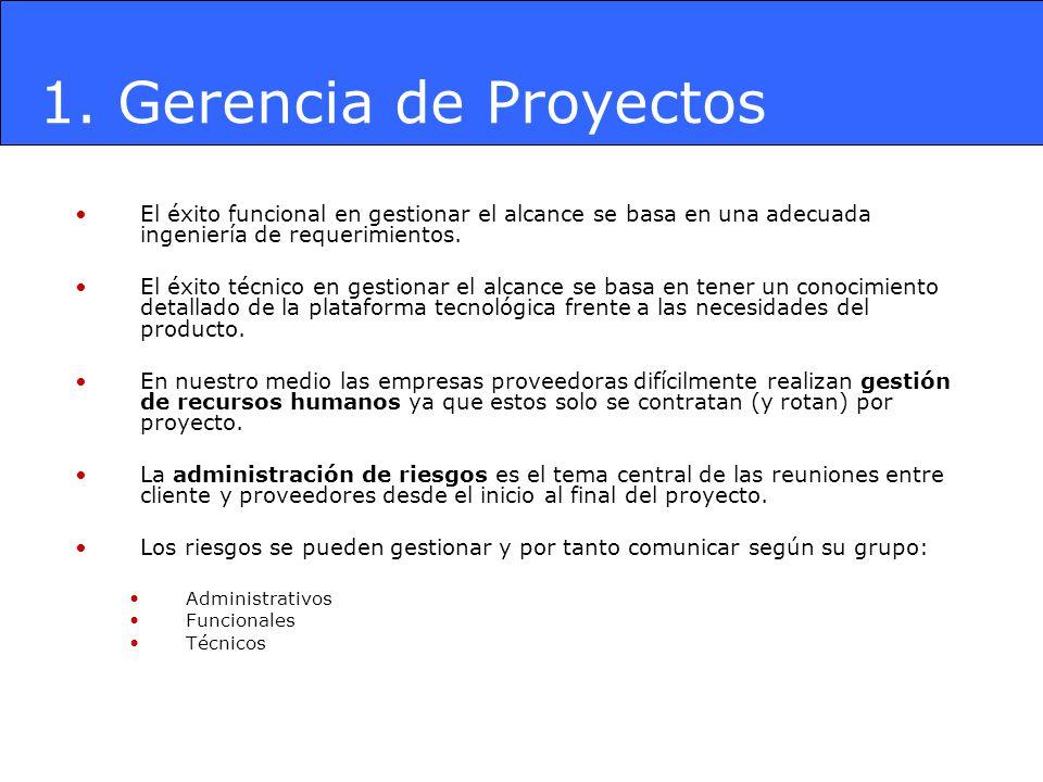 1. Gerencia de Proyectos El éxito funcional en gestionar el alcance se basa en una adecuada ingeniería de requerimientos.