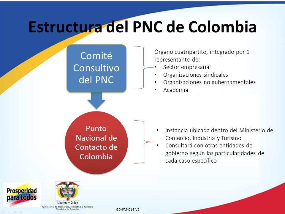Estructura del PNC de Colombia