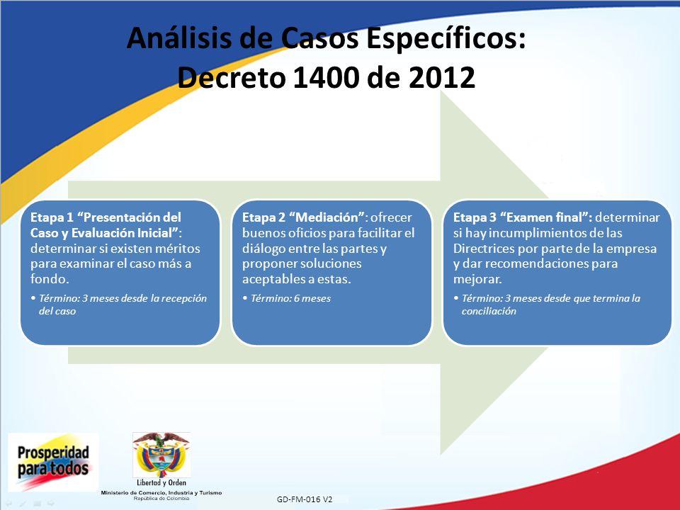 Análisis de Casos Específicos: Decreto 1400 de 2012