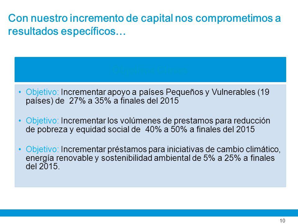 Con nuestro incremento de capital nos comprometimos a resultados específicos…