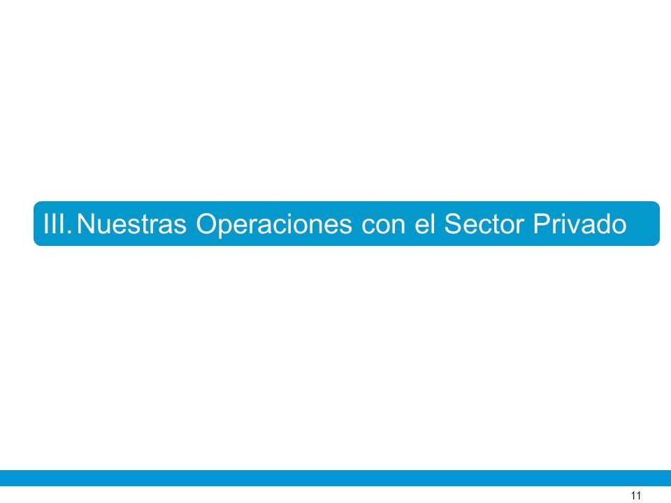 Nuestras Operaciones con el Sector Privado