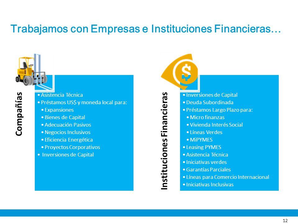 Trabajamos con Empresas e Instituciones Financieras…
