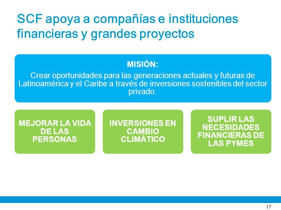 SCF apoya a compañías e instituciones financieras y grandes proyectos