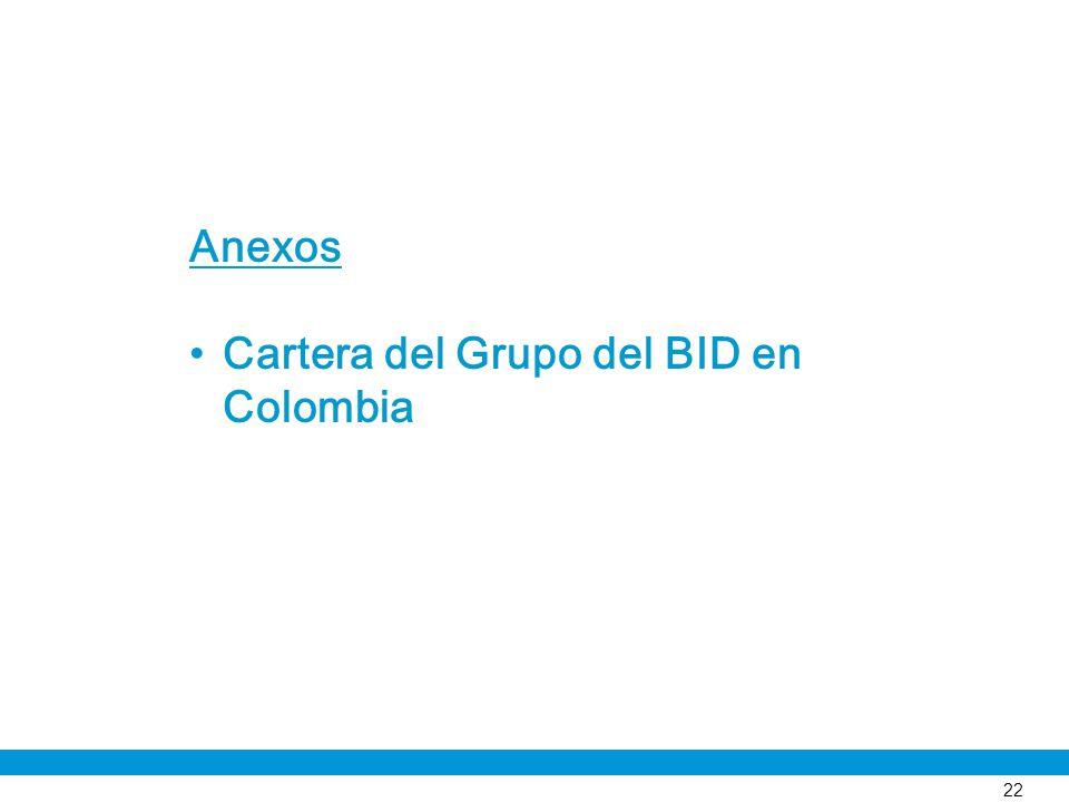 Anexos Cartera del Grupo del BID en Colombia