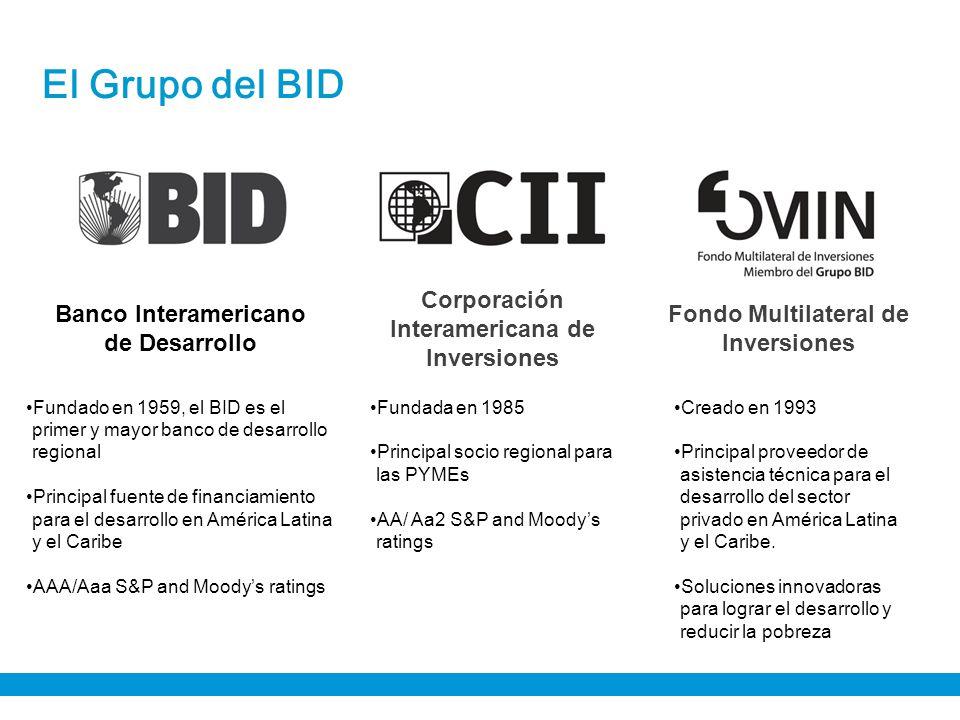 El Grupo del BID Corporación Interamericana de Inversiones