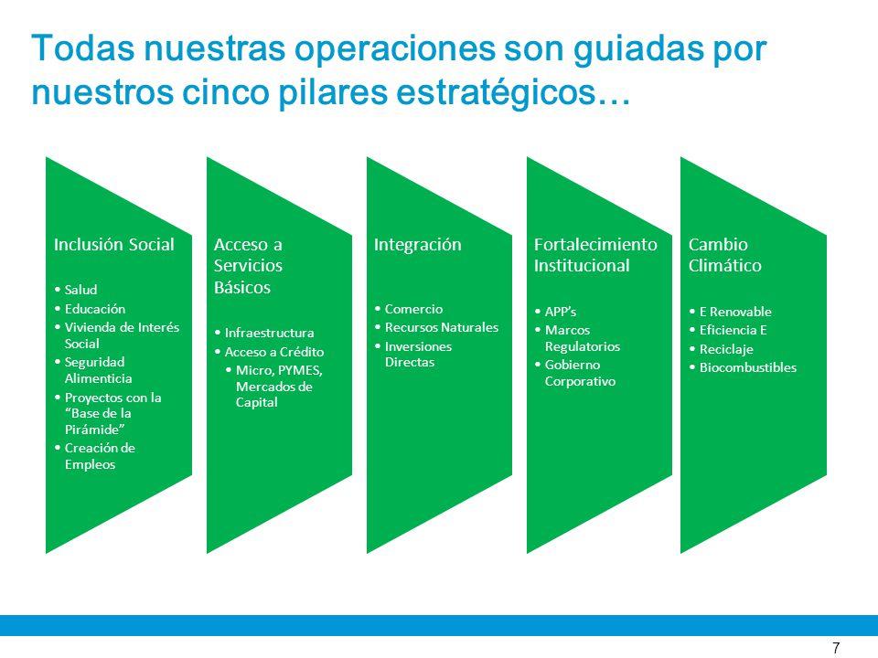 Todas nuestras operaciones son guiadas por nuestros cinco pilares estratégicos…