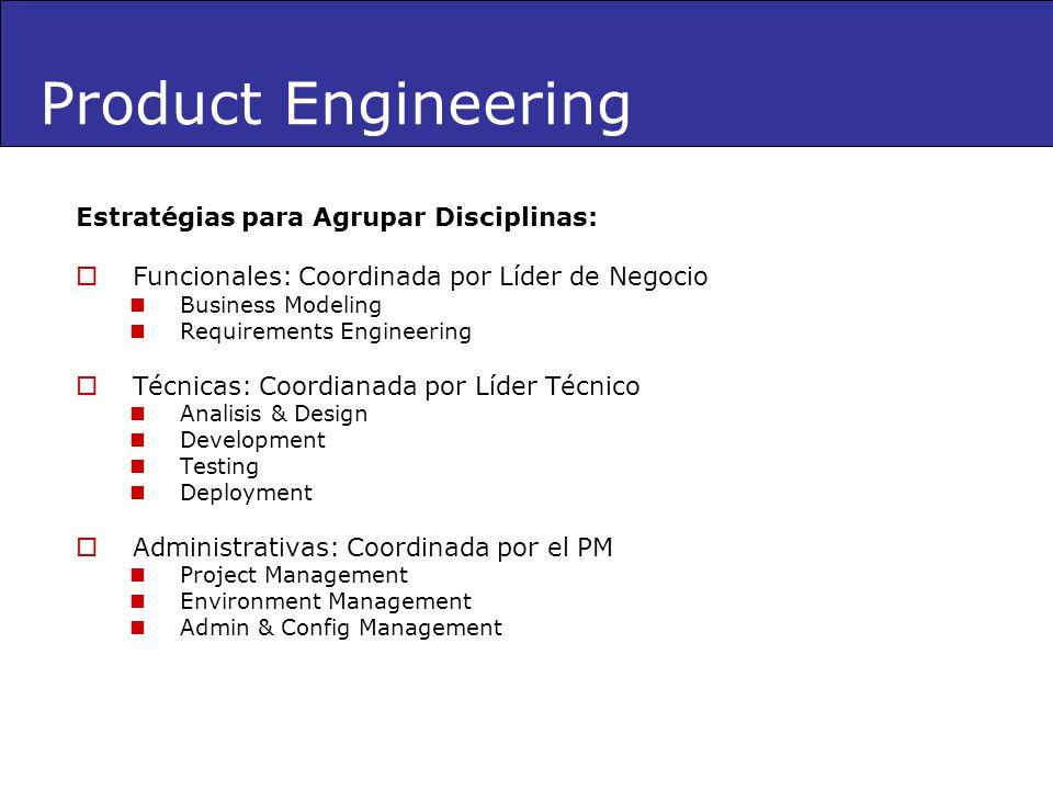 Product Engineering Estratégias para Agrupar Disciplinas: