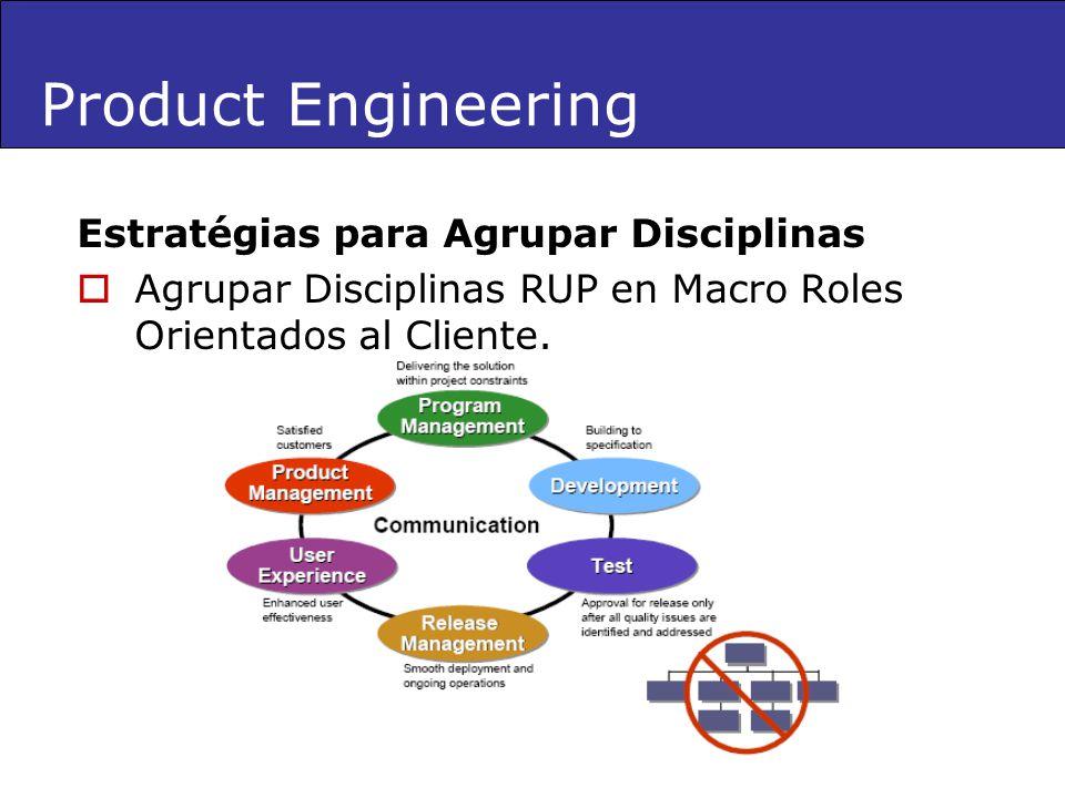 Product Engineering Estratégias para Agrupar Disciplinas