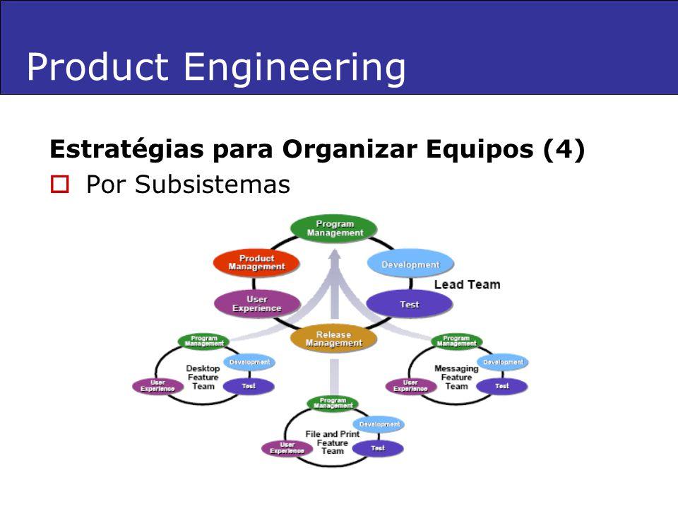 Product Engineering Estratégias para Organizar Equipos (4)