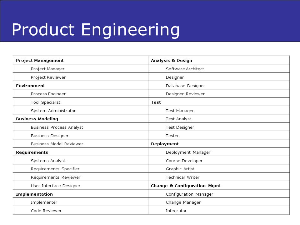 Product Engineering Project Management Analysis & Design