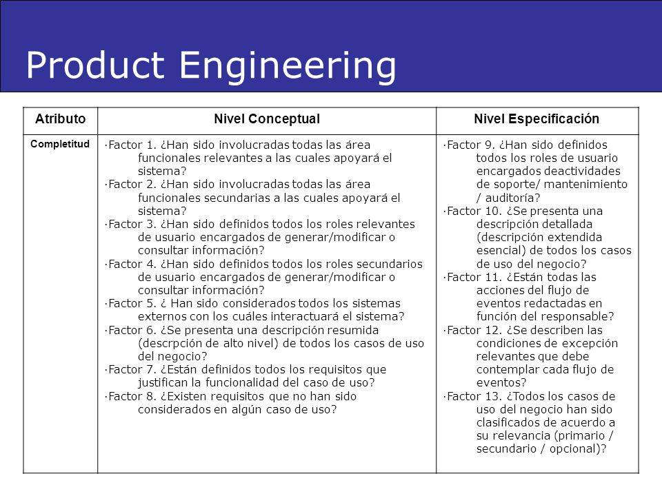 Product Engineering Atributo Nivel Conceptual Nivel Especificación