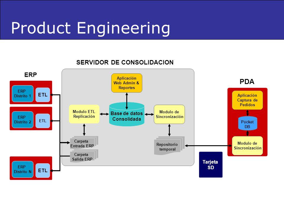 Product Engineering PDA SERVIDOR DE CONSOLIDACION ERP ETL