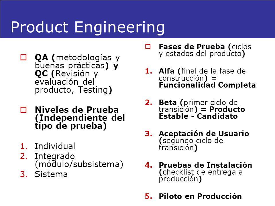 Product Engineering Fases de Prueba (ciclos y estados del producto) Alfa (final de la fase de construcción) = Funcionalidad Completa.