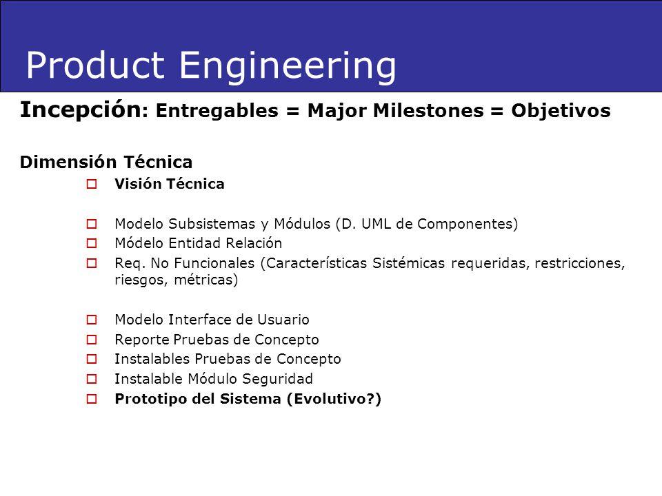 Product Engineering Incepción: Entregables = Major Milestones = Objetivos. Dimensión Técnica. Visión Técnica.