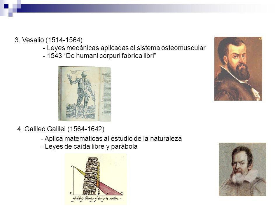 3. Vesalio (1514-1564)- Leyes mecánicas aplicadas al sistema osteomuscular. - 1543 De humani corpuri fabrica libri