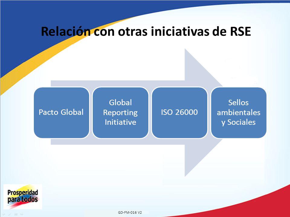 Relación con otras iniciativas de RSE