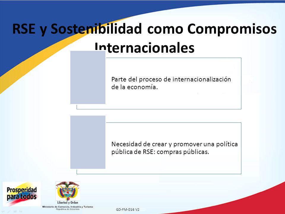 RSE y Sostenibilidad como Compromisos Internacionales