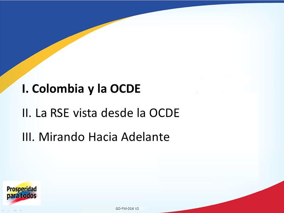 I. Colombia y la OCDE II. La RSE vista desde la OCDE III