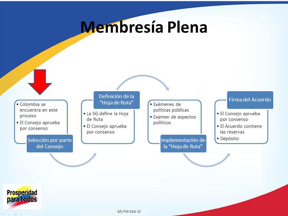 Membresía Plena Selección por parte del Consejo