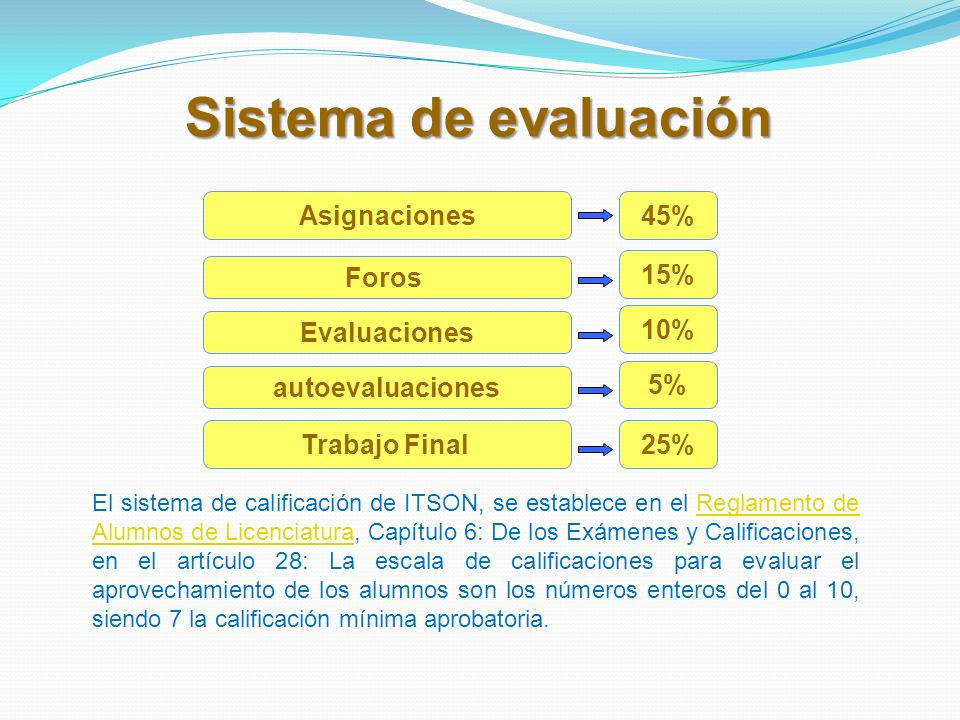 Sistema de evaluación Asignaciones 45% Foros 15% Evaluaciones 10% 5%