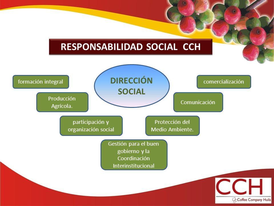 RESPONSABILIDAD SOCIAL CCH