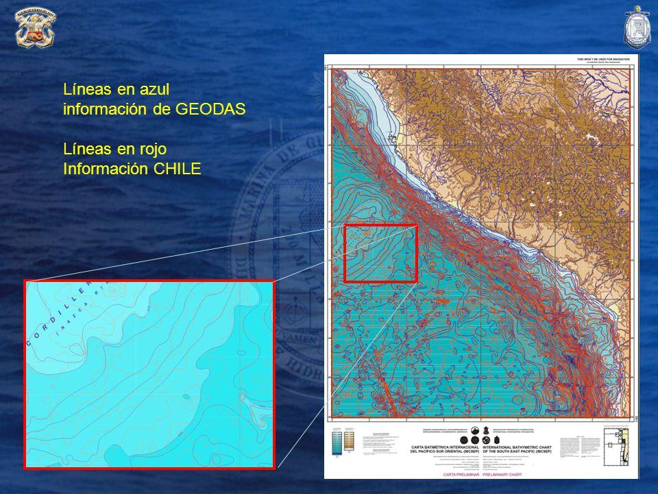 Líneas en azul información de GEODAS
