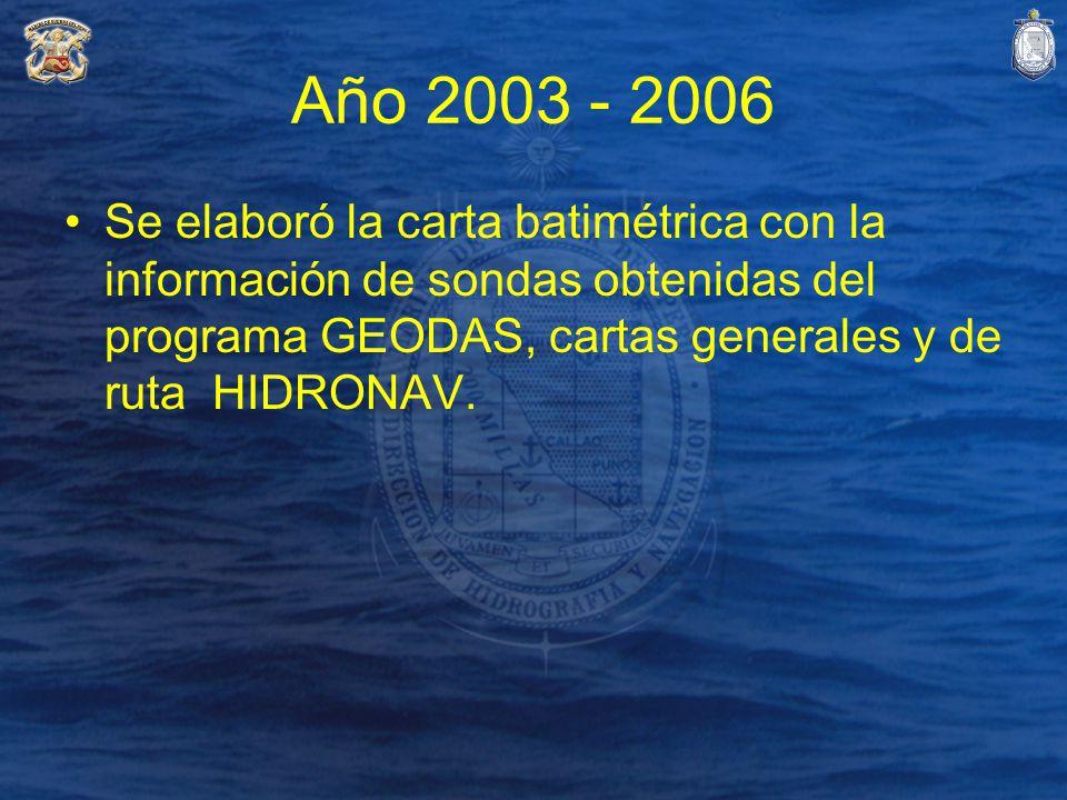 Año 2003 - 2006 Se elaboró la carta batimétrica con la información de sondas obtenidas del programa GEODAS, cartas generales y de ruta HIDRONAV.