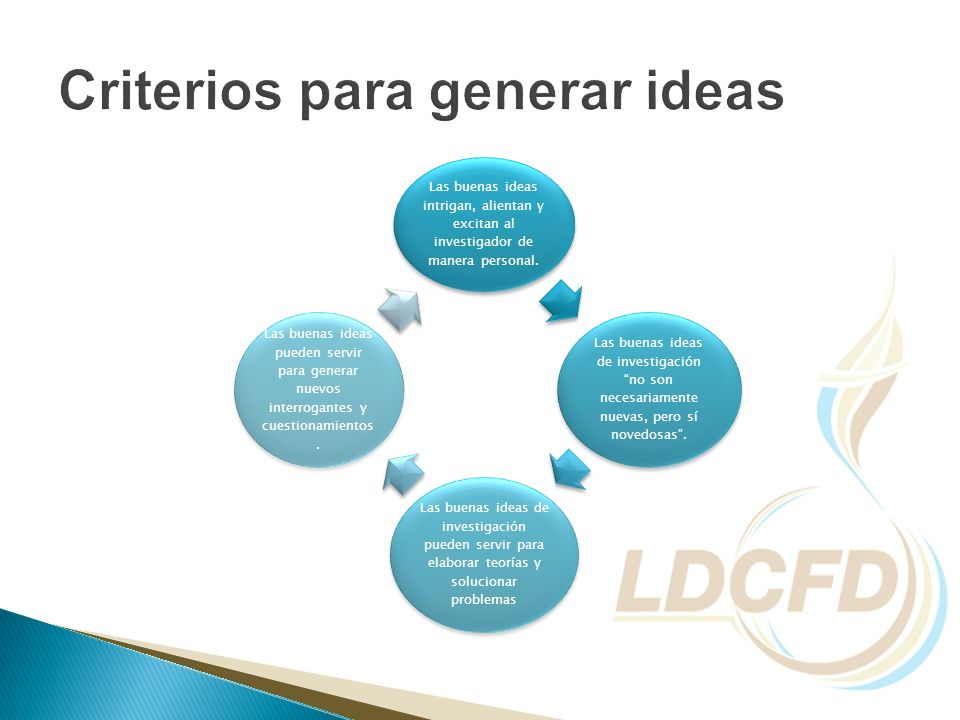 Criterios para generar ideas