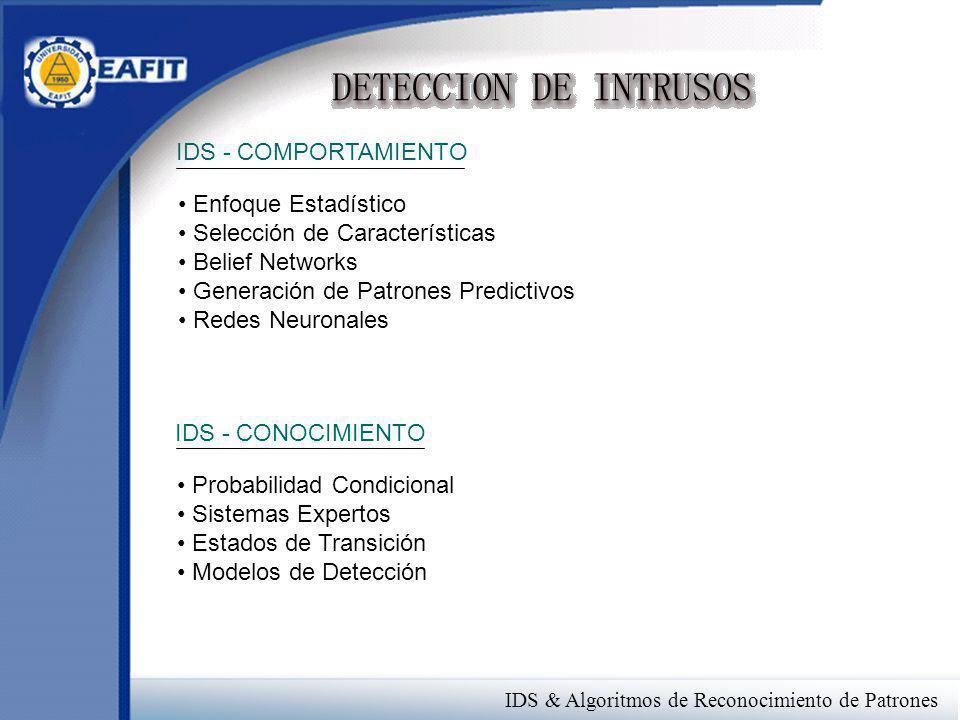 IDS - COMPORTAMIENTO Enfoque Estadístico. Selección de Características. Belief Networks. Generación de Patrones Predictivos.