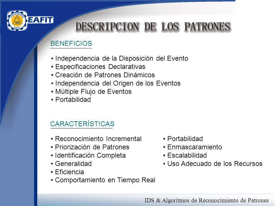 BENEFICIOS Independencia de la Disposición del Evento. Especificaciones Declarativas. Creación de Patrones Dinámicos.