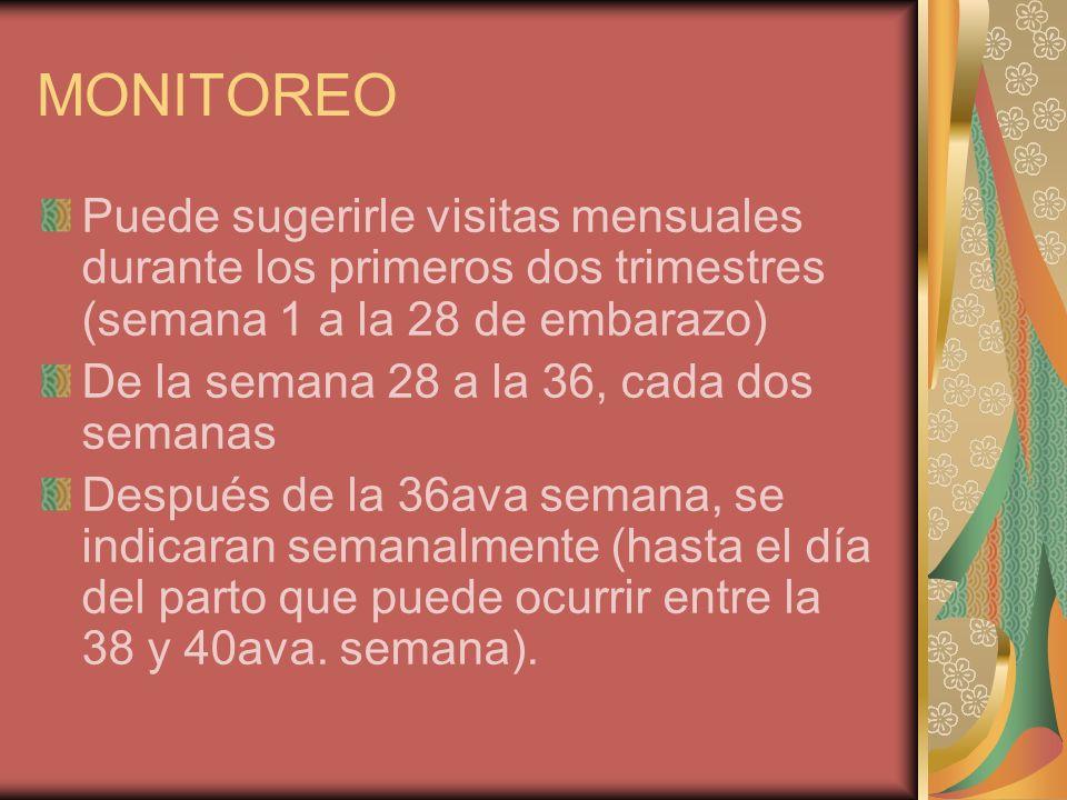MONITOREO Puede sugerirle visitas mensuales durante los primeros dos trimestres (semana 1 a la 28 de embarazo)