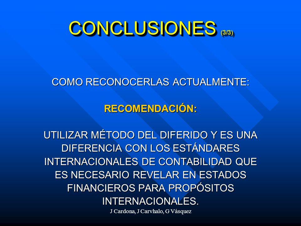 CONCLUSIONES (3/3) COMO RECONOCERLAS ACTUALMENTE: RECOMENDACIÓN: