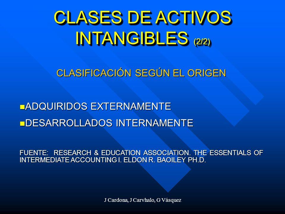 CLASES DE ACTIVOS INTANGIBLES (2/2)