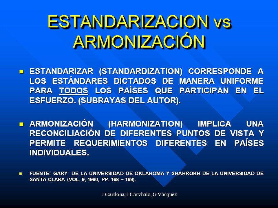 ESTANDARIZACION vs ARMONIZACIÓN