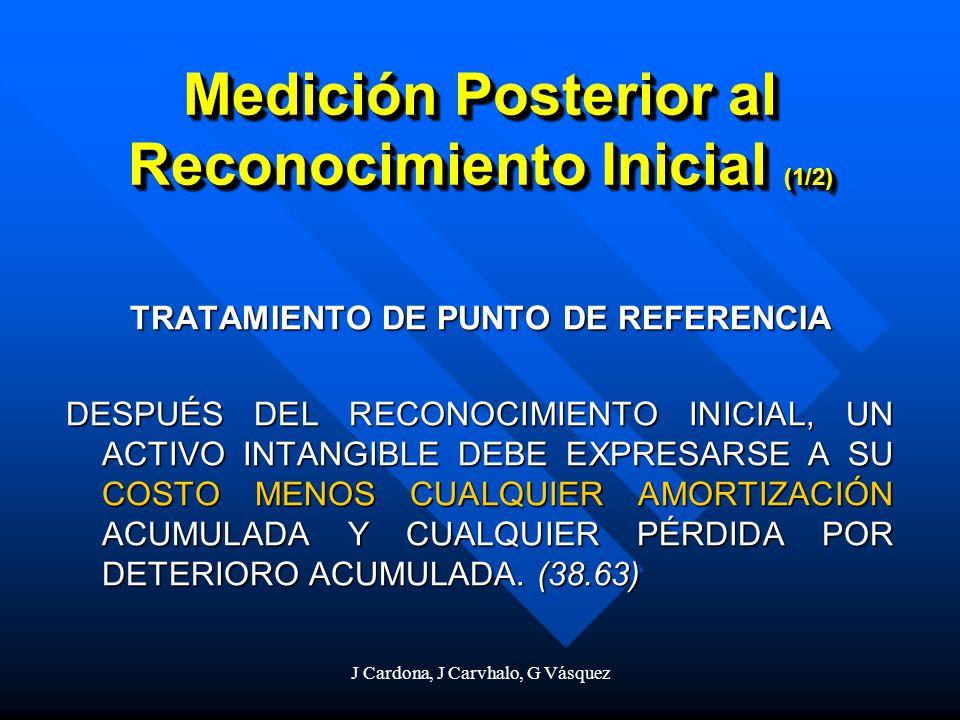 Medición Posterior al Reconocimiento Inicial (1/2)