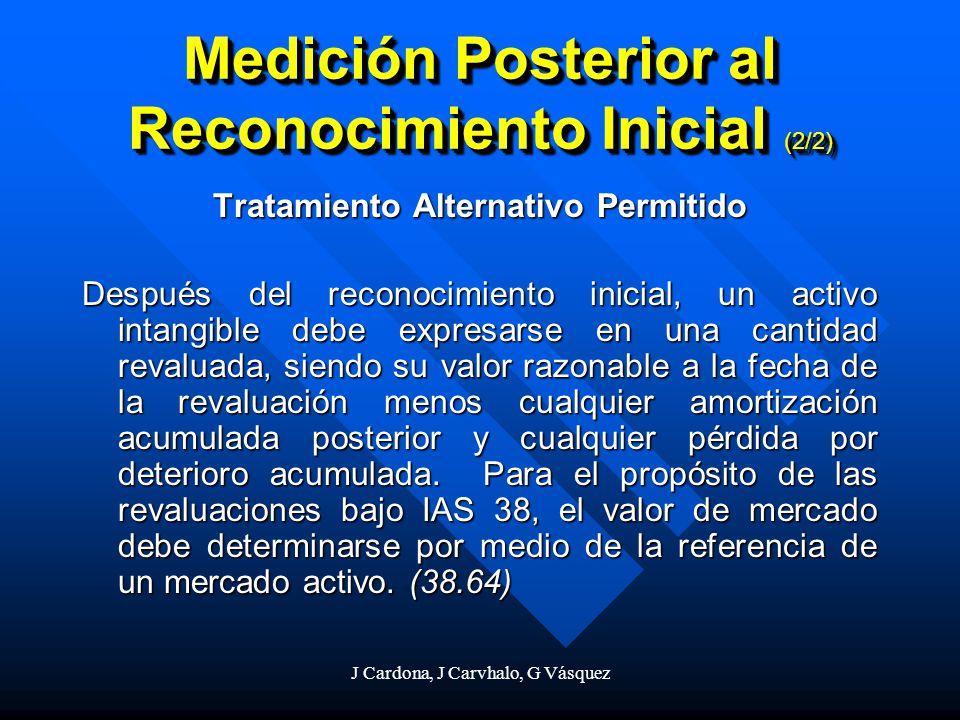 Medición Posterior al Reconocimiento Inicial (2/2)