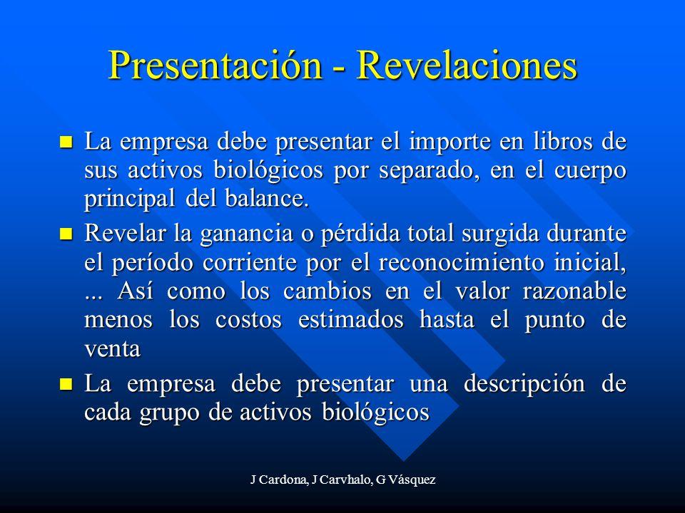 Presentación - Revelaciones