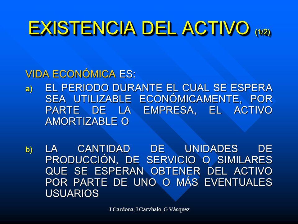 EXISTENCIA DEL ACTIVO (1/2)