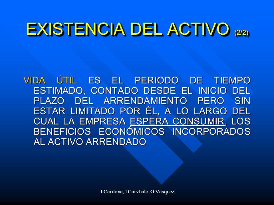 EXISTENCIA DEL ACTIVO (2/2)