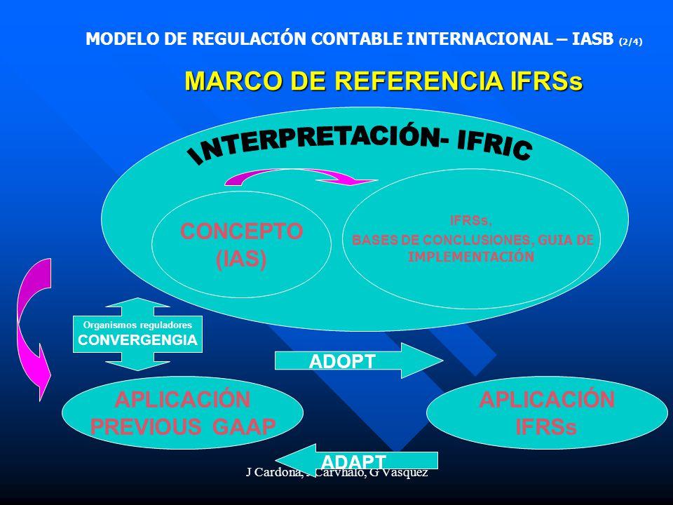 INTERPRETACIÓN- IFRIC