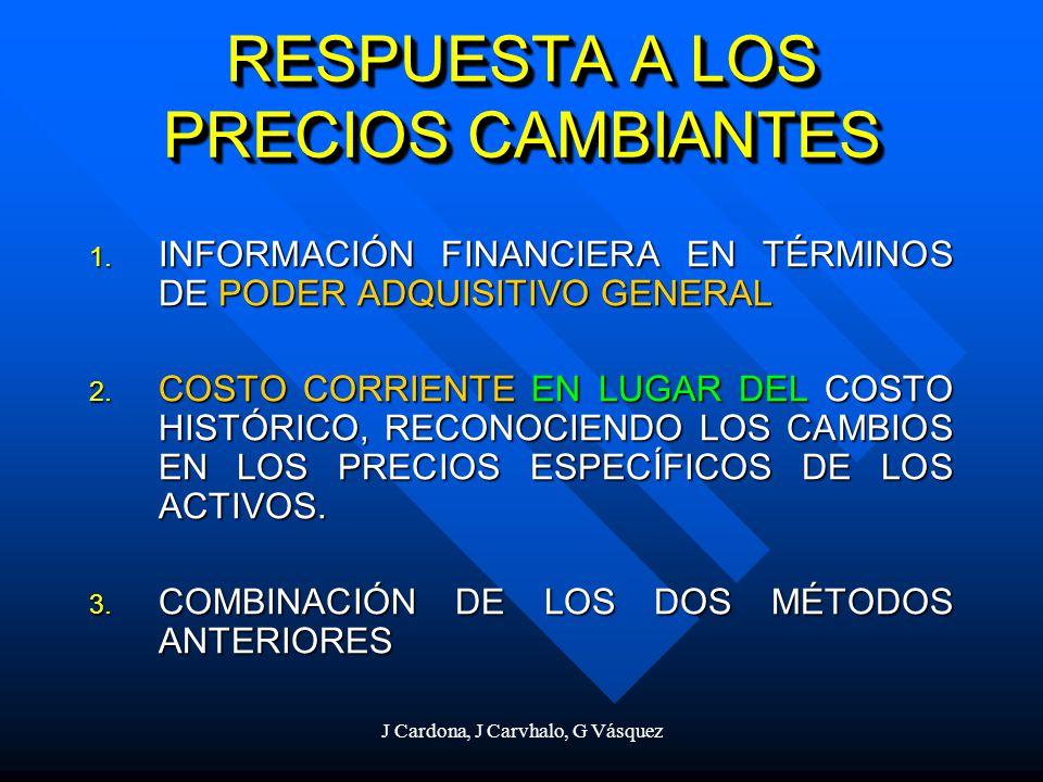 RESPUESTA A LOS PRECIOS CAMBIANTES