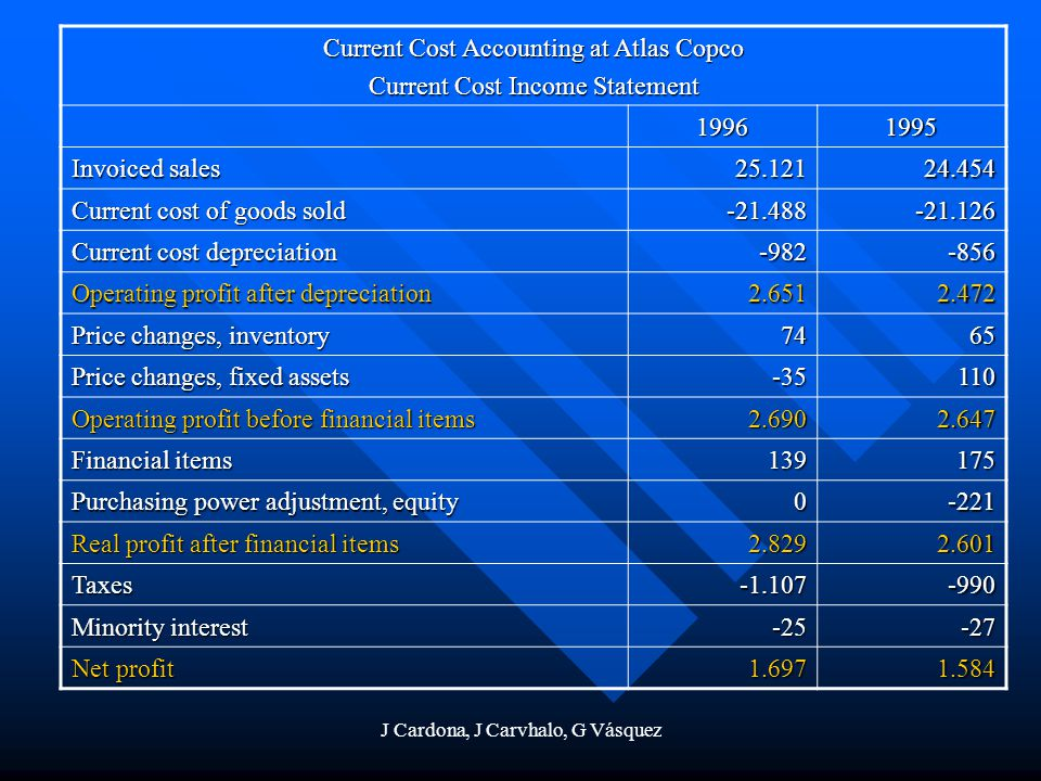 Current Cost Accounting at Atlas Copco Current Cost Income Statement