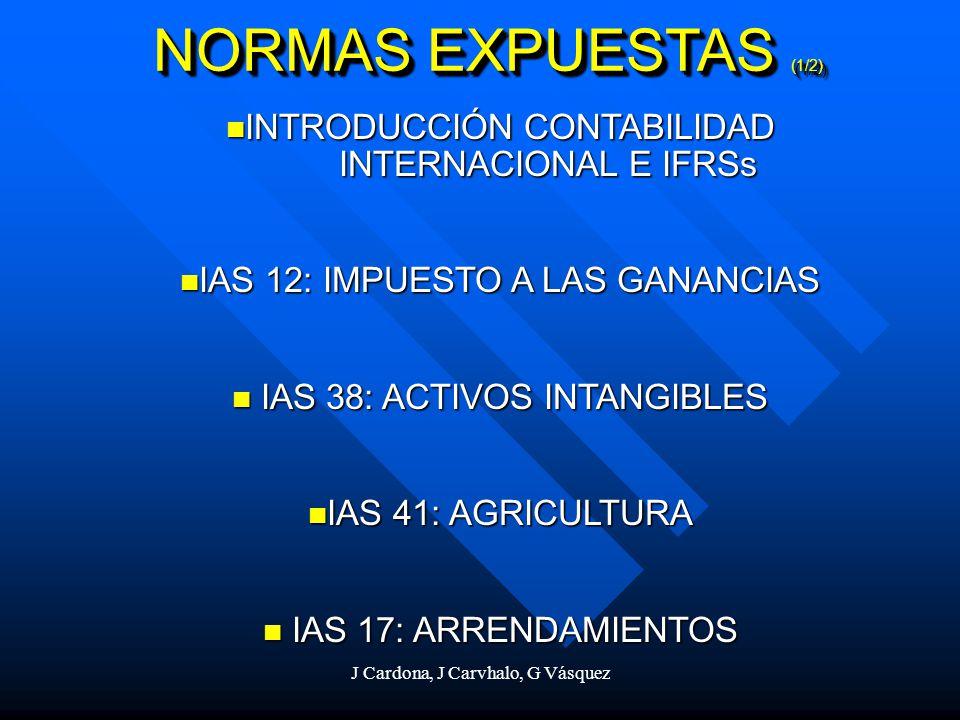 NORMAS EXPUESTAS (1/2) INTRODUCCIÓN CONTABILIDAD INTERNACIONAL E IFRSs