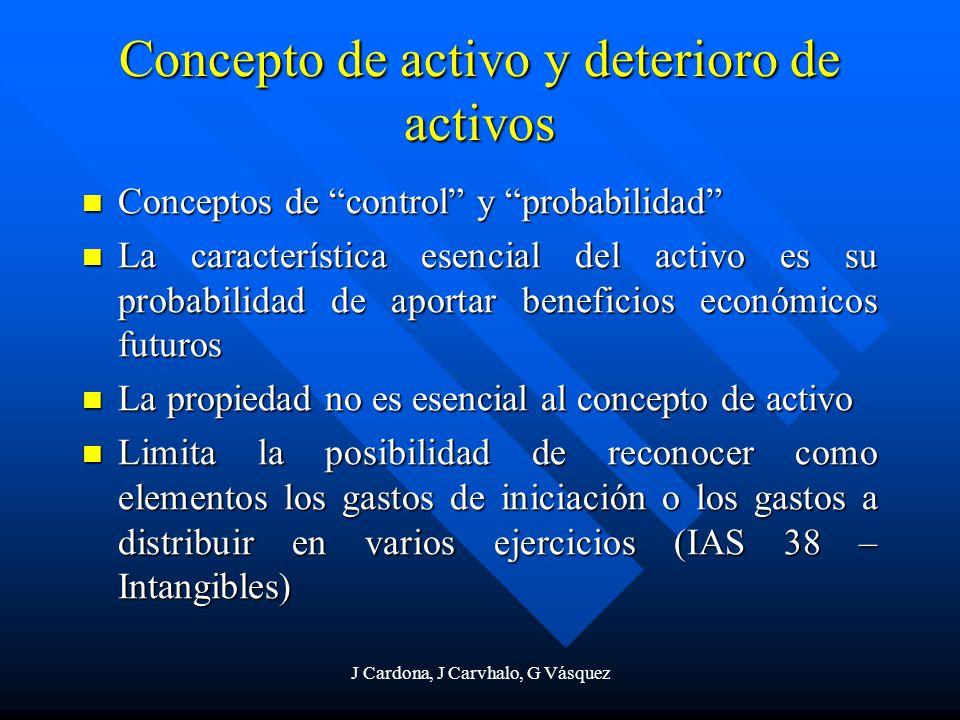 Concepto de activo y deterioro de activos