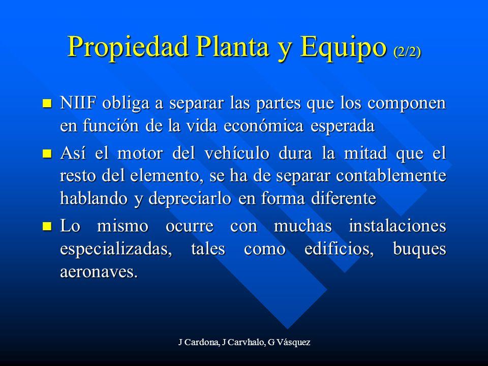 Propiedad Planta y Equipo (2/2)