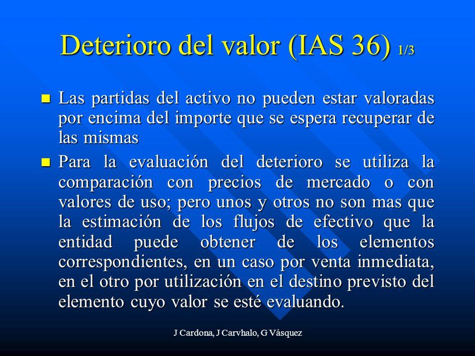 Deterioro del valor (IAS 36) 1/3