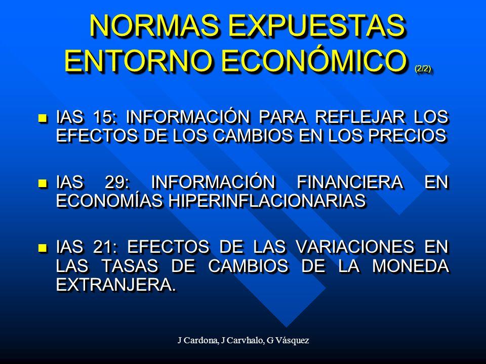 NORMAS EXPUESTAS ENTORNO ECONÓMICO (2/2)