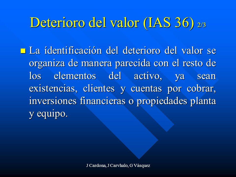 Deterioro del valor (IAS 36) 2/3