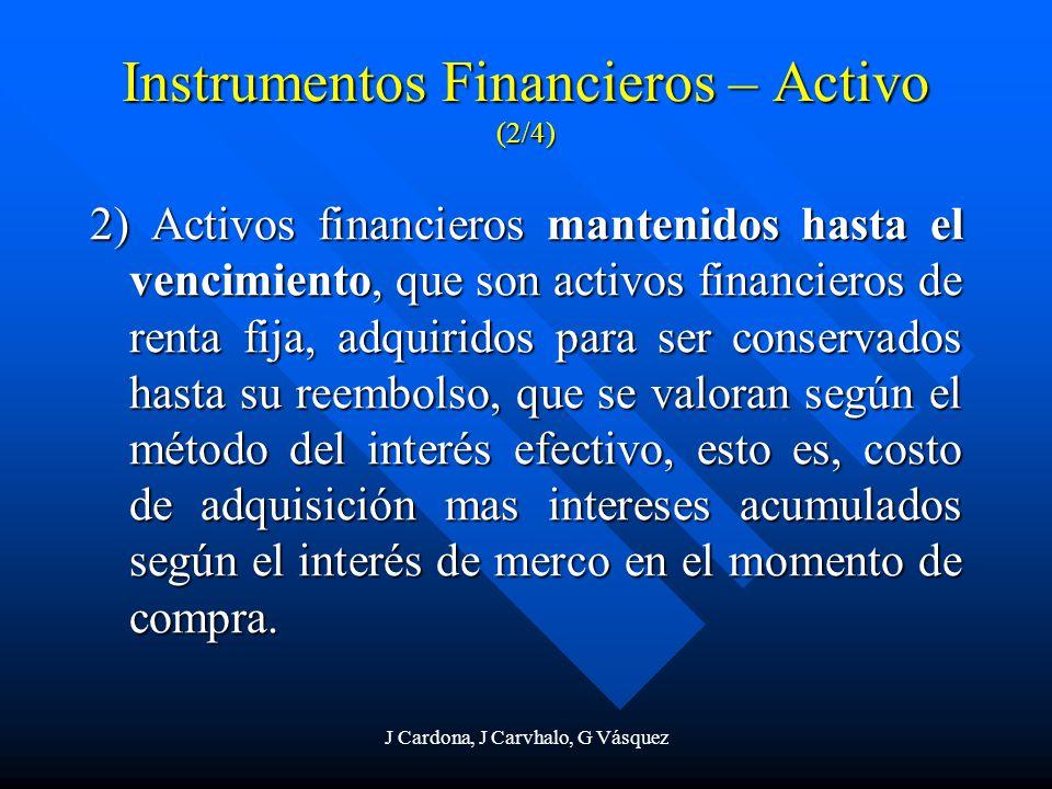 Instrumentos Financieros – Activo (2/4)