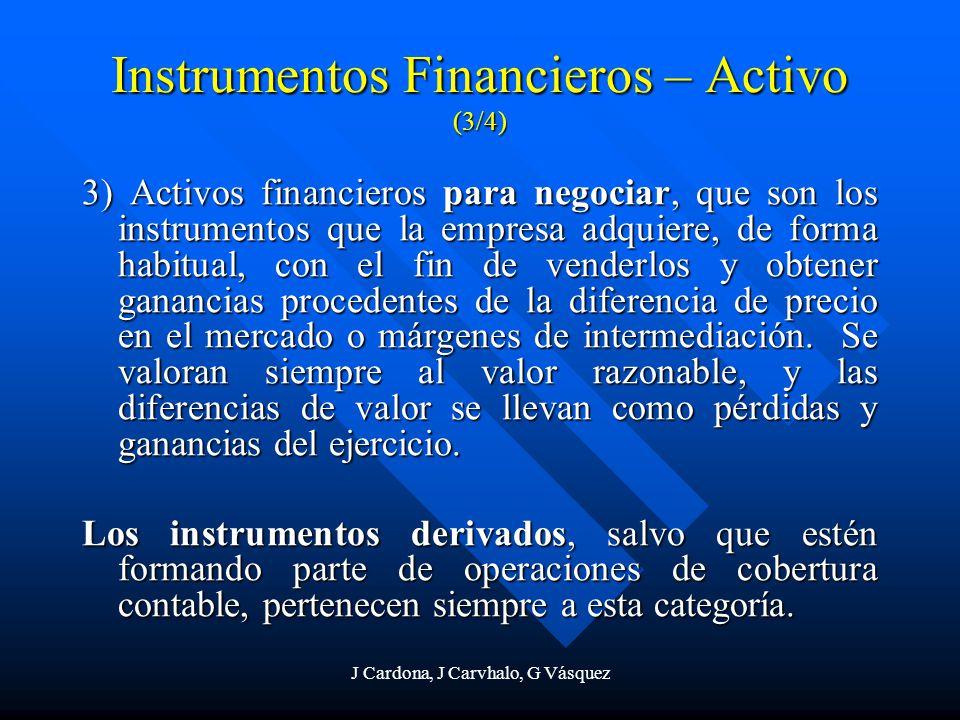 Instrumentos Financieros – Activo (3/4)
